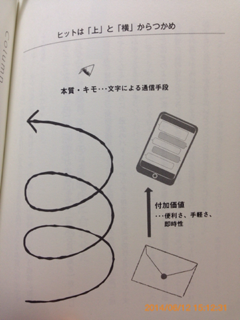 iphone/image-20140612午後031343.png